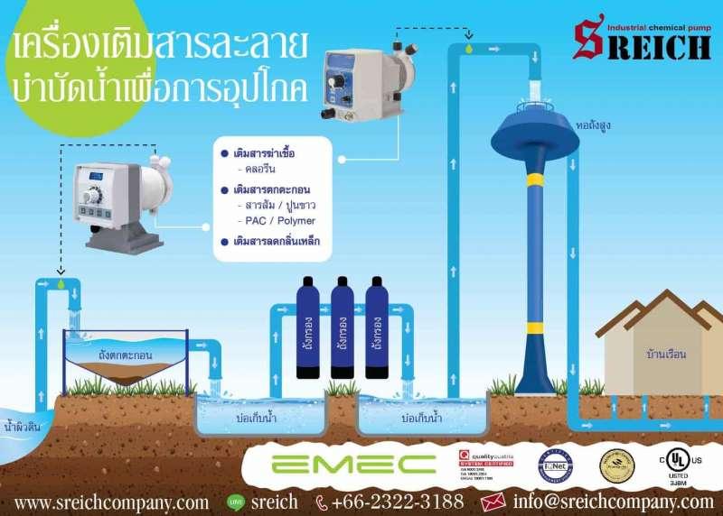 ปั๊มเคมีสำหรับกระบวนการบำบัดน้ำเพื่อการอุปโภค หาซื้อปั๊มภาคตะวันออก
